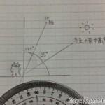 冬至の太陽の高度って?角度を覚えた小学生と一緒に計算!